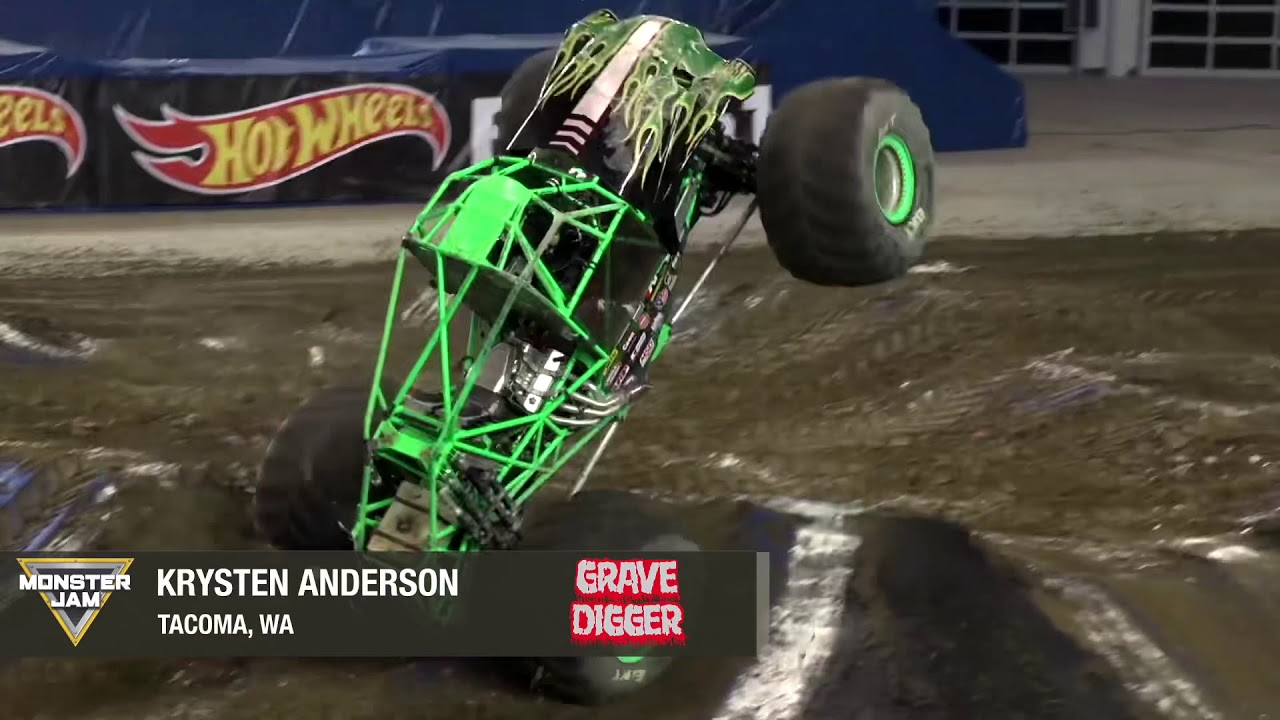 Download Monster Jam Best Arena Freestyle of 2018 | VOTE NOW