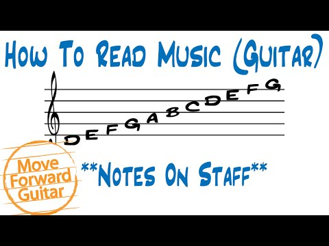 How to Read Music (Guitar) - Notes On Staff