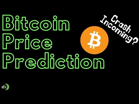 BITCOIN (BTC) PRICE PREDICTION (CRASH INCOMING?)