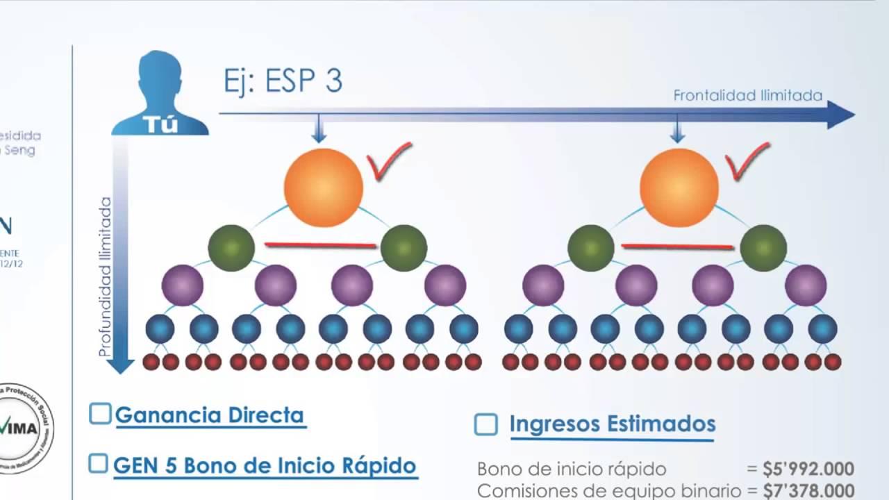 Pdf opciones binarias colombia