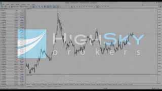 MetaTrader 5 - obsługa platformy Forex | HighSky Brokers