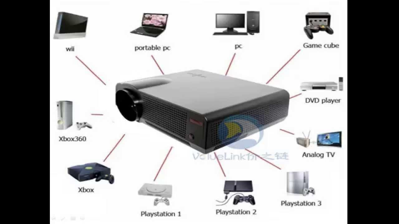 77b2ccd151e Como conectar un proyector - YouTube