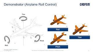 Ansys SCADE Student - Airplane Roll Control  (English)