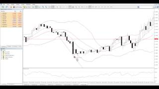 30. How to trade Extreme Bollinger Band Reversal in Forex (Capital Forex Training)