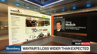 Wayfair Suffers Wider Than Expected Fourth-Quarter Loss