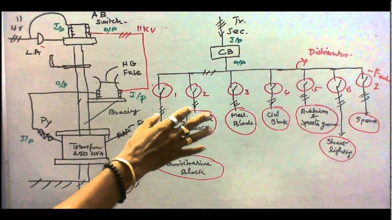 interview questions in electrical engineering part  interview questions in electrical engineering part 50