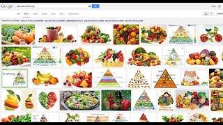 Die globale Verschwörung gesunder Lebensmittel