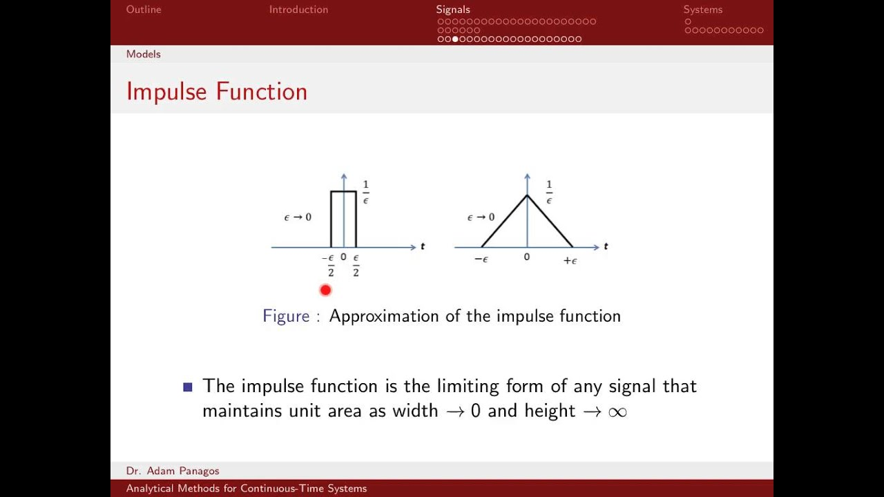 The Continuous-Time Unit Impulse Function 1/4