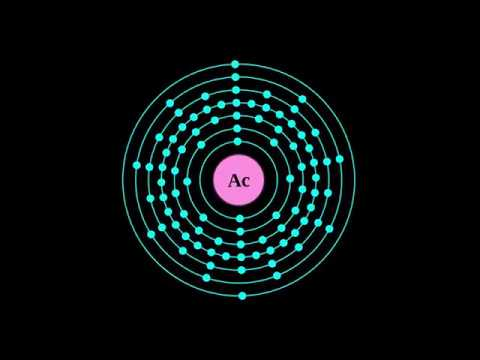 What is ACTINIUM?