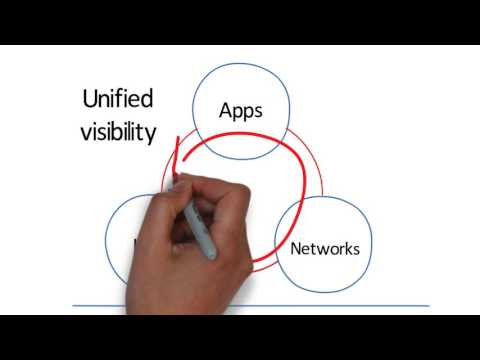 CA Agile Operations Analytics Whiteboard