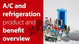 A/C and Commercial Refrigeration Product Portfolio Training Program | Danfoss Learning