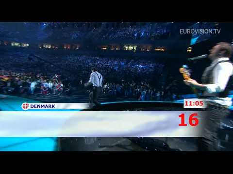 Recap of all the songs from the 2008 Eurovision Song Contest Final