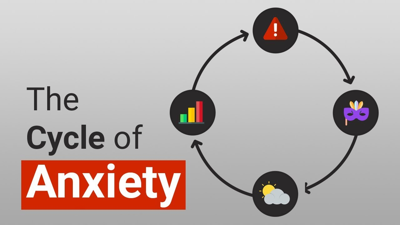 Download What is the Cycle of Anxiety?