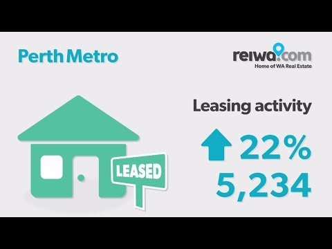 Perth monthly real estate update - January 2018