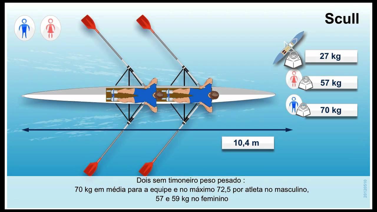 f475a3c0f5 Regras do Jogo  Remo - YouTube