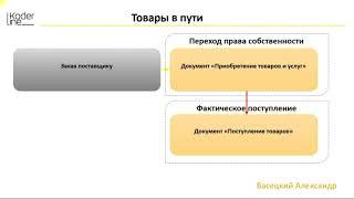 Вебінар «Схеми закупівель в ERP 2.4 Товари в дорозі і Невідфактуровані поставки»