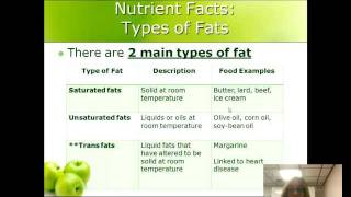 Health Class Nutrition and Dieting: Lesson 1 What are Nutrients.wmv
