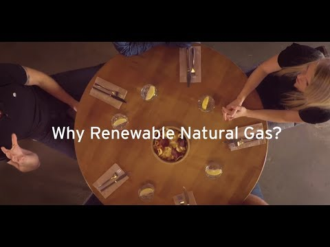 Why Renewable Natural Gas for BC?