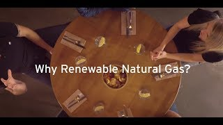 Why Renewable Natural Gas for BC? | FortisBC
