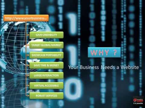 Online Digital Marketing Charlotte NC