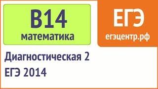 B14 по математике, ЕГЭ 2014, диагностическая 2 (12.12). Вариант 1, Запад без логарифмов