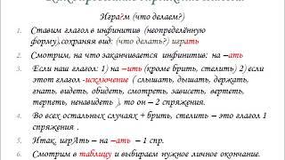 Спряжение глагола / Русский язык