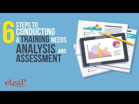 Training Needs Analysisиз YouTube · Длительность: 5 мин15 с