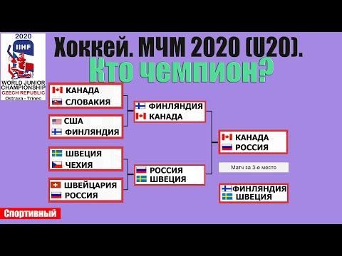 Чемпионат мира по хоккею 2020 (U20). Финал Россия - Канада. Результаты. Бомбардиры.