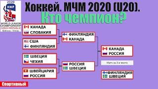 Чемпионат мира по хоккею 2020 U20 Финал Россия Канада Результаты Бомбардиры
