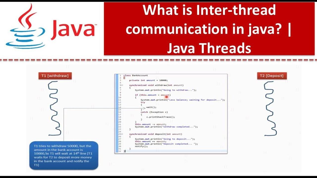 Java tutorial java threads inter thread communication in java java tutorial java threads inter thread communication in java java inter thread communication baditri Gallery
