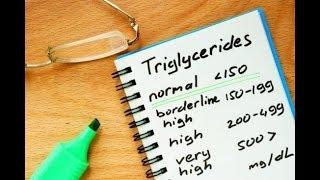 Ciri-Ciri Kolesterol dan Asam Urat Tinggi | DokterSehat.