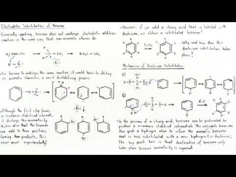 Deuterium Substitution of Benzene