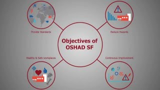 Video About the System  - OSHAD SF download MP3, 3GP, MP4, WEBM, AVI, FLV November 2018
