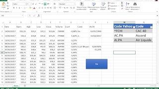 Récupérer dans Excel les données financières sur Yahoo Finance Version 1