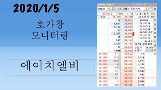 호가창 모니터링 - 에이치엘비 (장후시간외)(2021/…