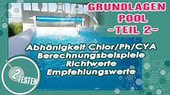 Pool Grundlagen - Teil 2 von 3 | Abhängigkeit Chlor/ pH/ CYA, Empfehlungswerte | 2testen deutsch