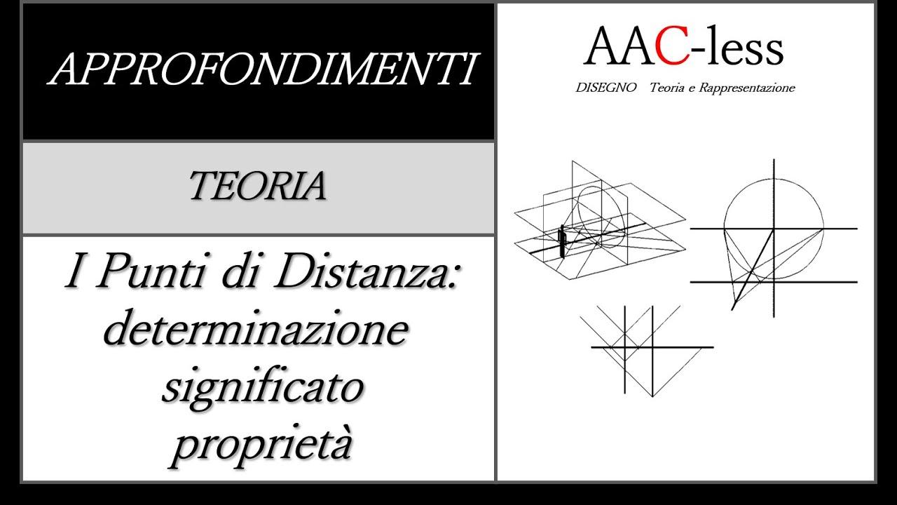 Prospettiva Centrale E Accidentale prospettiva - punti di distanza - determinazione significato proprietà