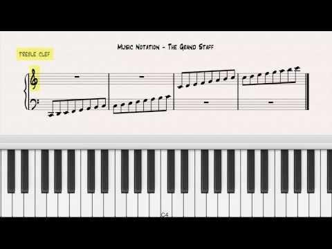 004 Music Notation   Grand Staff