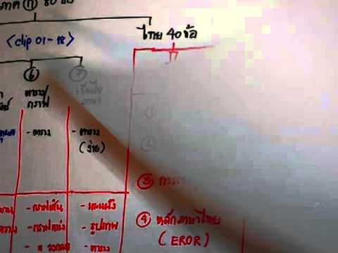 คลิปทำข้อสอบภาค ก. (คลิป-19 สรุปภาพรวมคลิป 1-18 และแนะนำสื่อเรียนรู้)