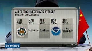Is China Playing Fair With U.S. When It Comes to Hacking?