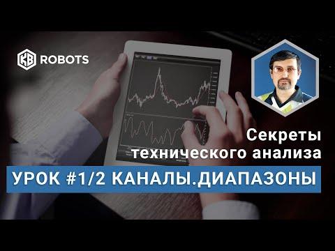 Технический анализ Урок1 Часть2