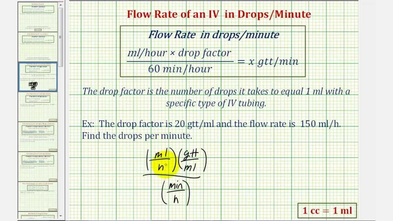 Ex iv calculation drops per minute youtube ex iv calculation drops per minute nvjuhfo Gallery
