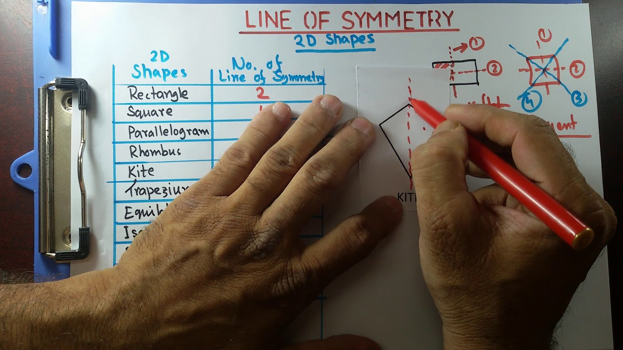 hight resolution of Lines of Symmetry (examples