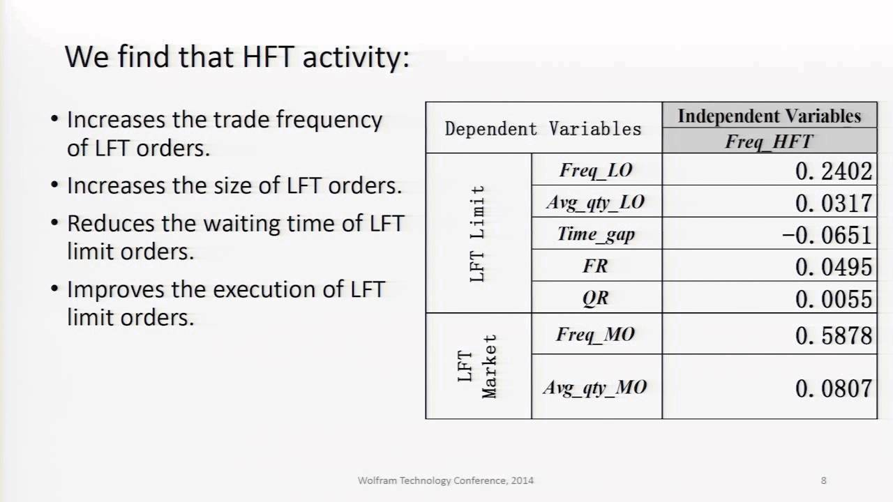 How Does High-Frequency Trading Affect Low-Frequency Trading? - YouTube