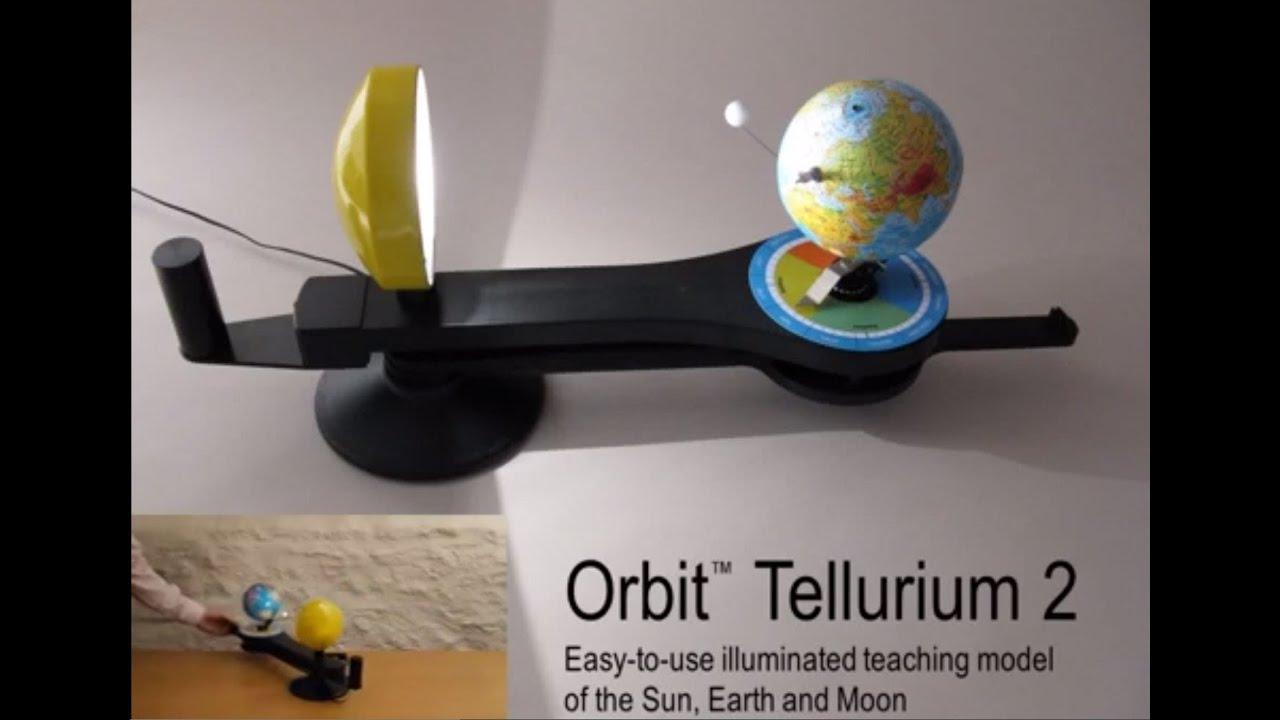 Orbit Tellurium Model af sol, måne og jord