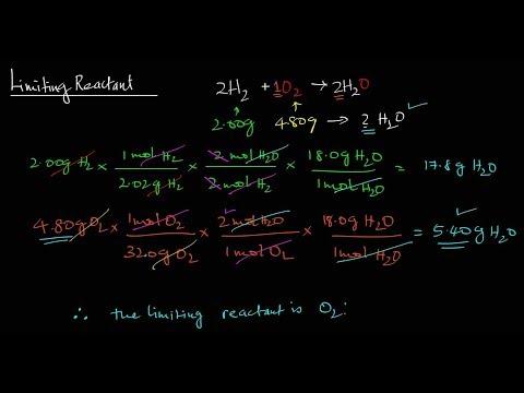 Determining the Limiting Reactant
