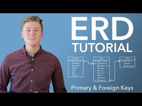 Entity Relationship Diagram (ERD) Tutorial - Part 2