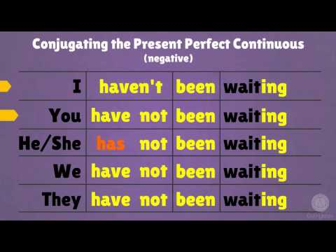 Present Perfect Continuous In English Youtube
