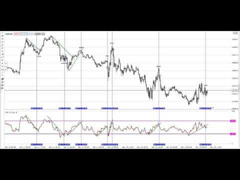 Método Trading: Scalping en el DAX 5 minutos por Pablo Gil