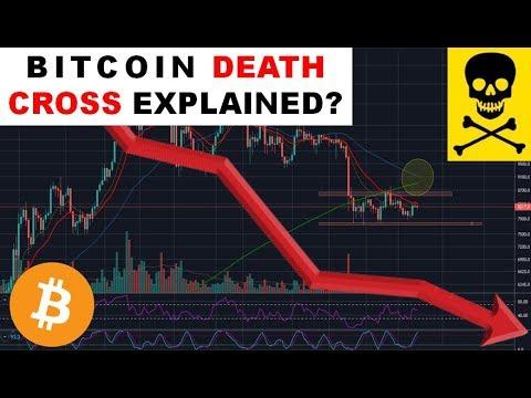 Bitcoin DEATH CROSS Explained? - BTC Price Prediction 2019